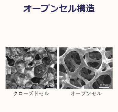 通気性、耐久性に優れた素材