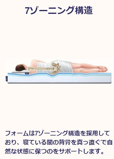 7ゾーニング構造で背骨をまっすぐ保持